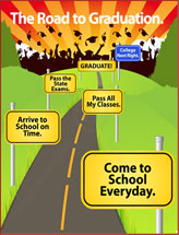 College Readiness Poster