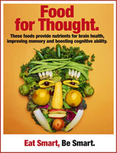 Food for Thought School Poster