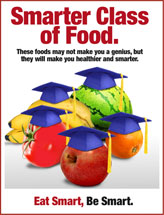 Smarter Class Nutrition Poster